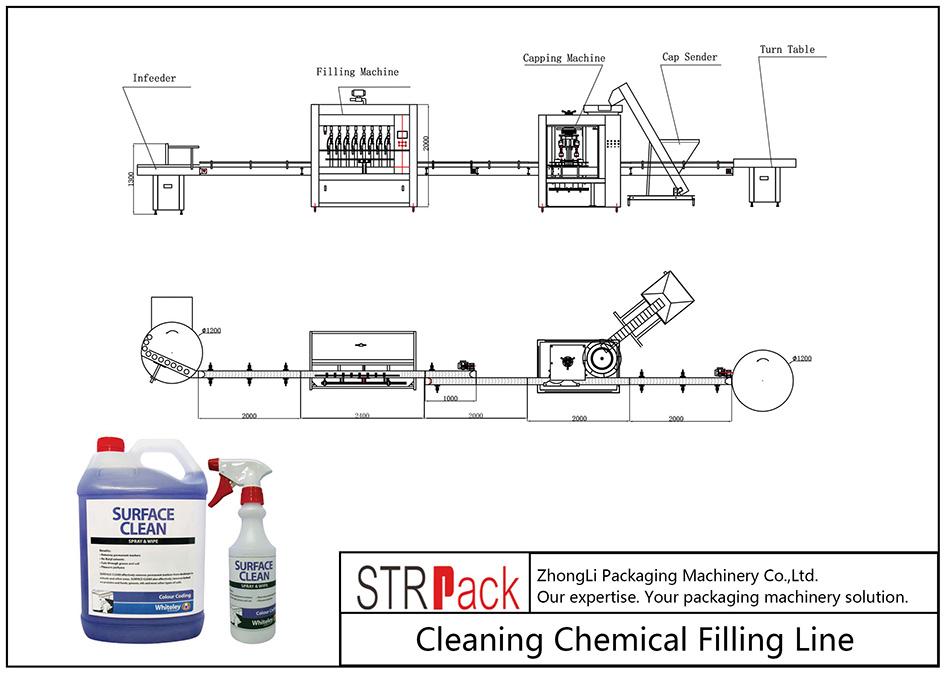Автомат цэвэрлэх химийн дүүргэлтийн шугам